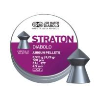 ΒΛΗΜΑΤΑ JSB STRATON 4.5m/m